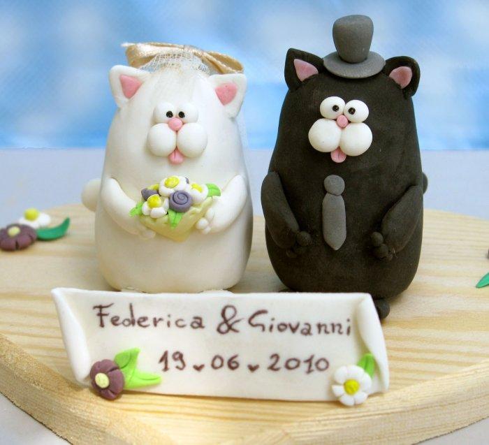 Котики для торта