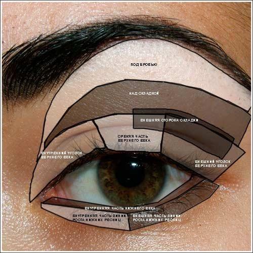 Как наложить макияж на глаза