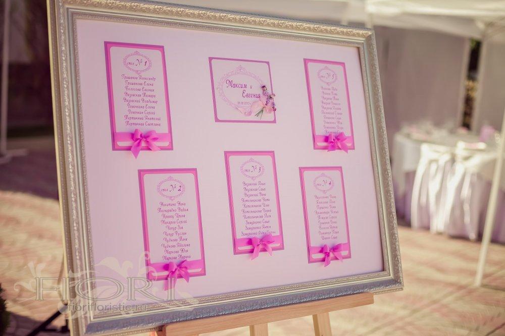 План рассадки гостей на мольберте на свадьбу