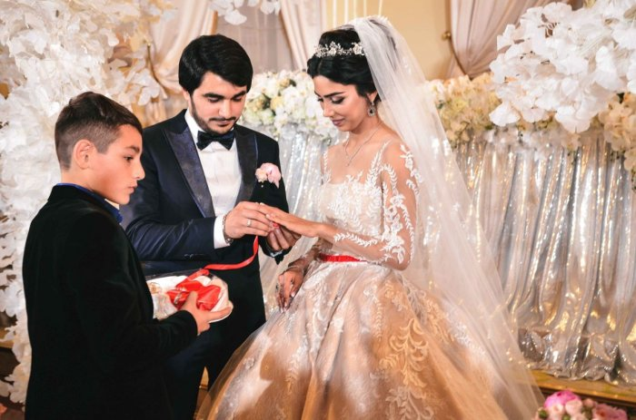 Русско азербайджанская свадьба сценарий